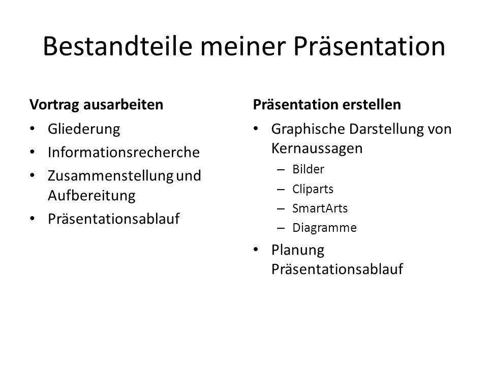 Bestandteile meiner Präsentation