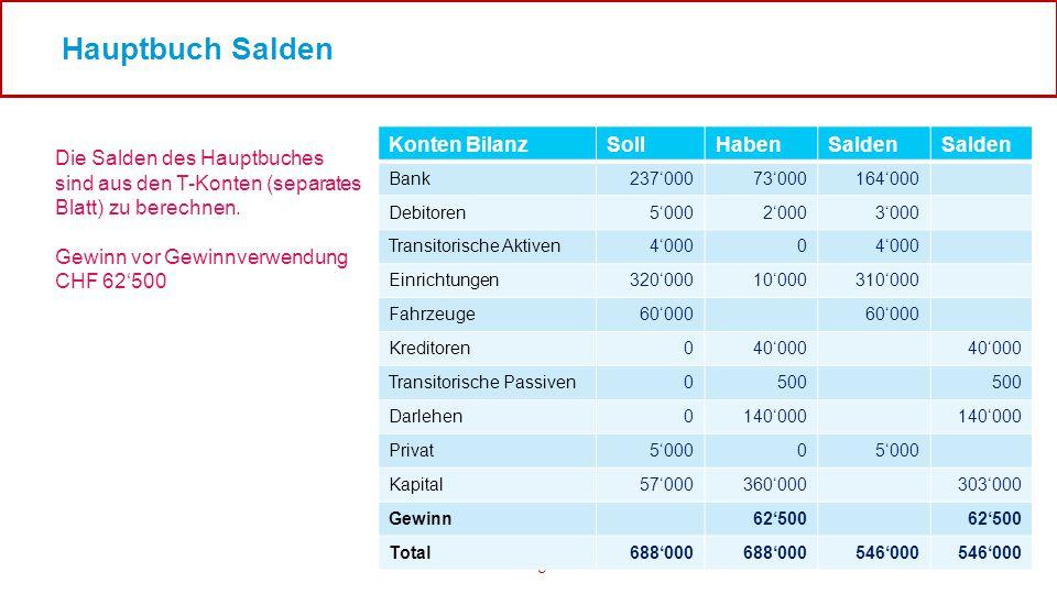 Hauptbuch Salden Konten Bilanz Soll Haben Salden