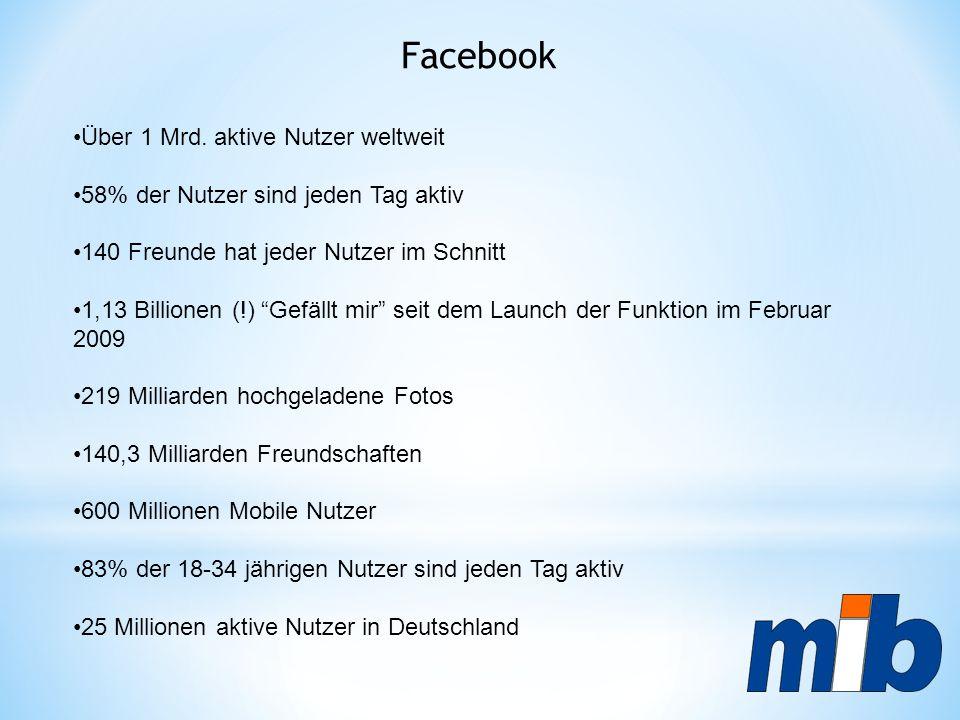 Facebook Über 1 Mrd. aktive Nutzer weltweit