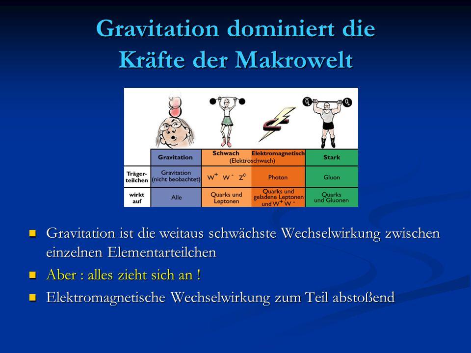 Gravitation dominiert die Kräfte der Makrowelt