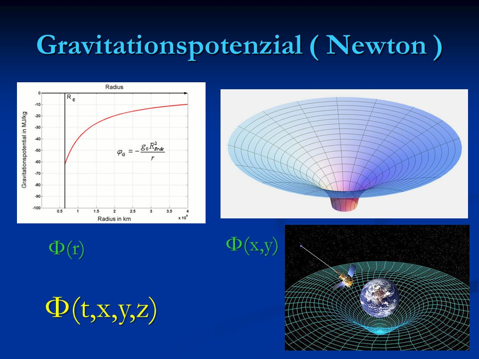 Gravitationspotenzial ( Newton )