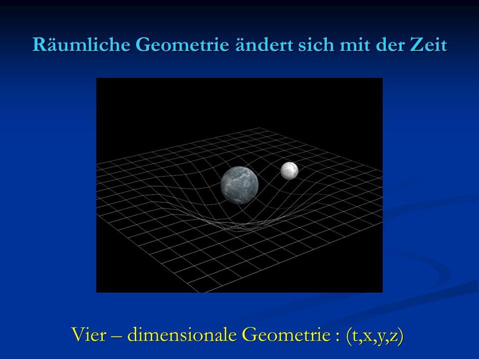 Räumliche Geometrie ändert sich mit der Zeit