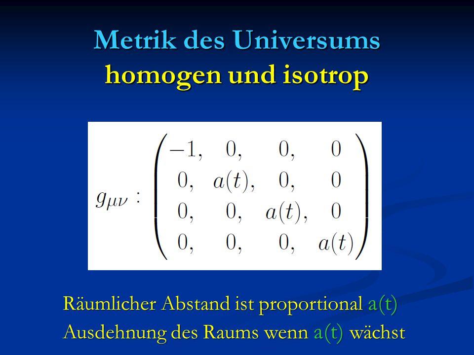 Metrik des Universums homogen und isotrop