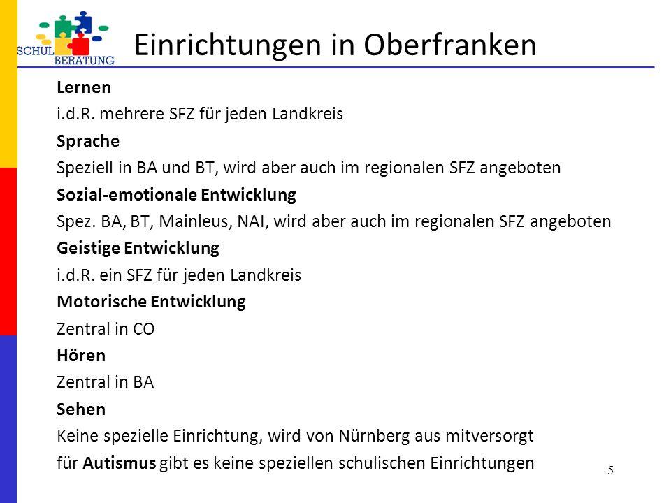 Einrichtungen in Oberfranken