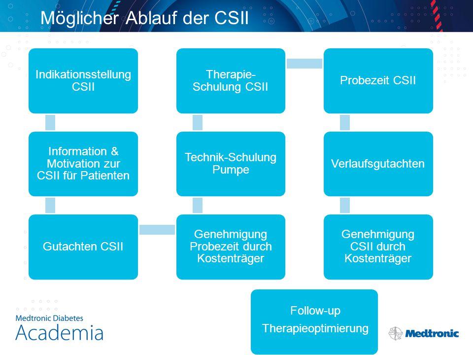 Möglicher Ablauf der CSII