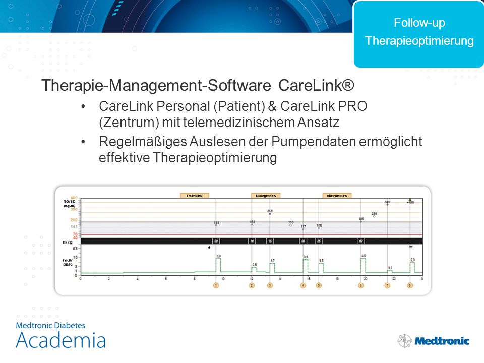 Therapie-Management-Software CareLink®