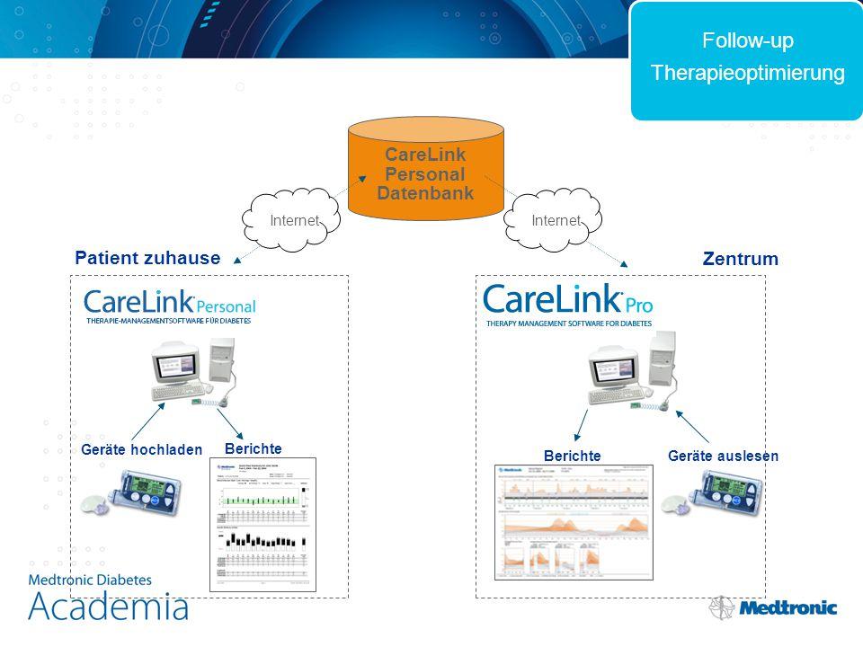 CareLink Personal Datenbank