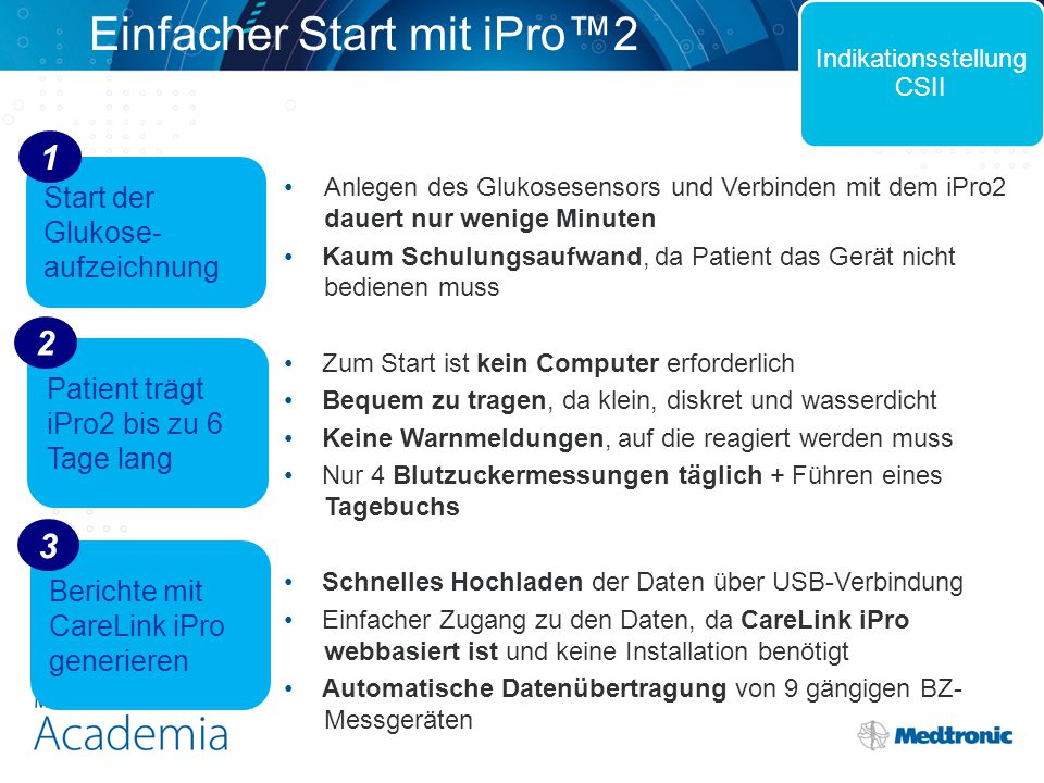 Einfacher Start mit iPro™2