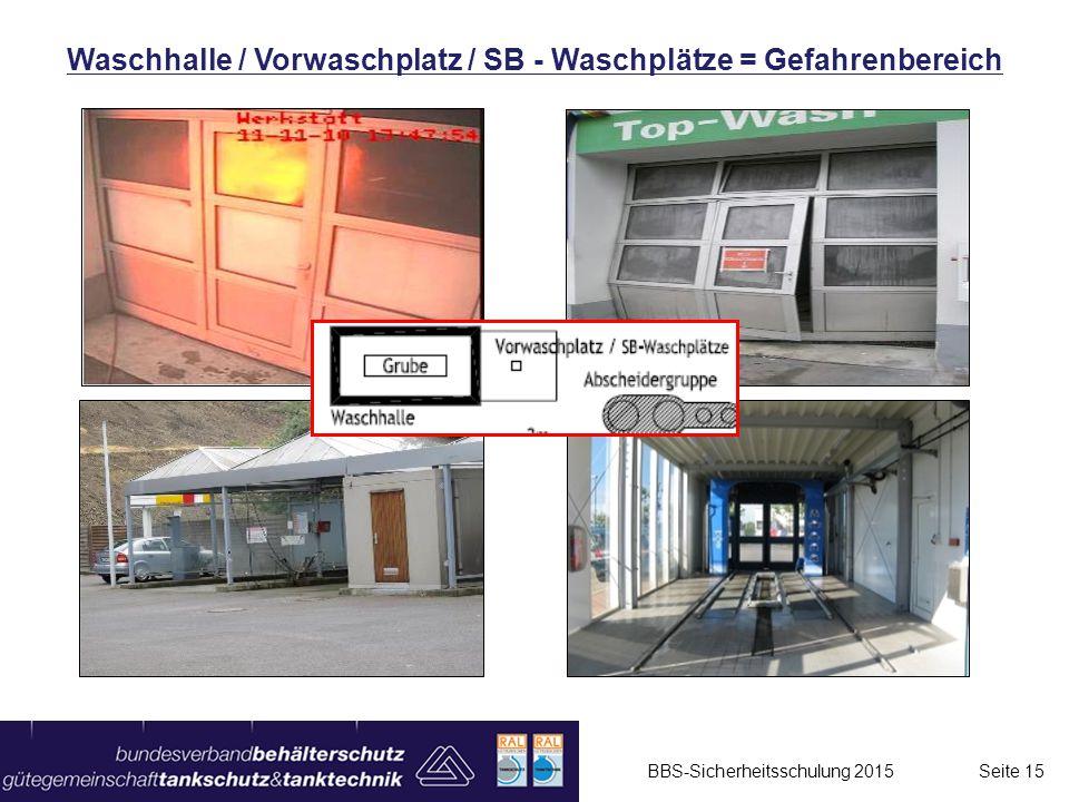 Waschhalle / Vorwaschplatz / SB - Waschplätze = Gefahrenbereich