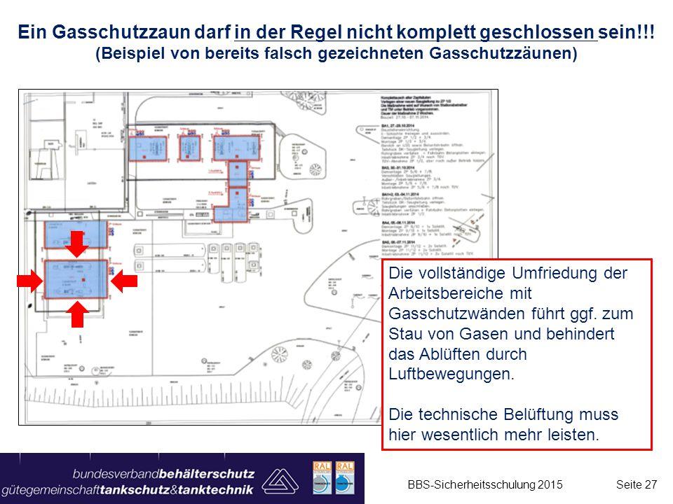 Ein Gasschutzzaun darf in der Regel nicht komplett geschlossen sein!!!