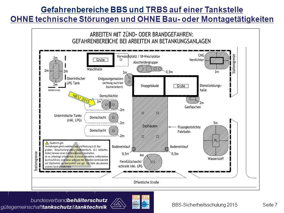 Gefahrenbereiche BBS und TRBS auf einer Tankstelle