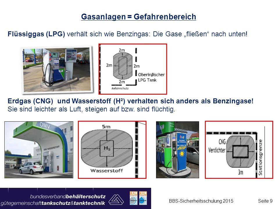 Gasanlagen = Gefahrenbereich