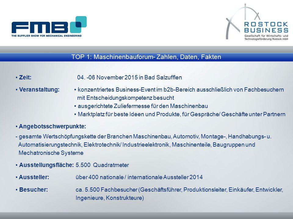 TOP 1: Maschinenbauforum- Zahlen, Daten, Fakten