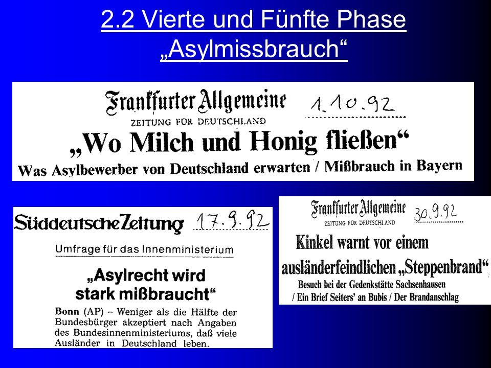 """2.2 Vierte und Fünfte Phase """"Asylmissbrauch"""