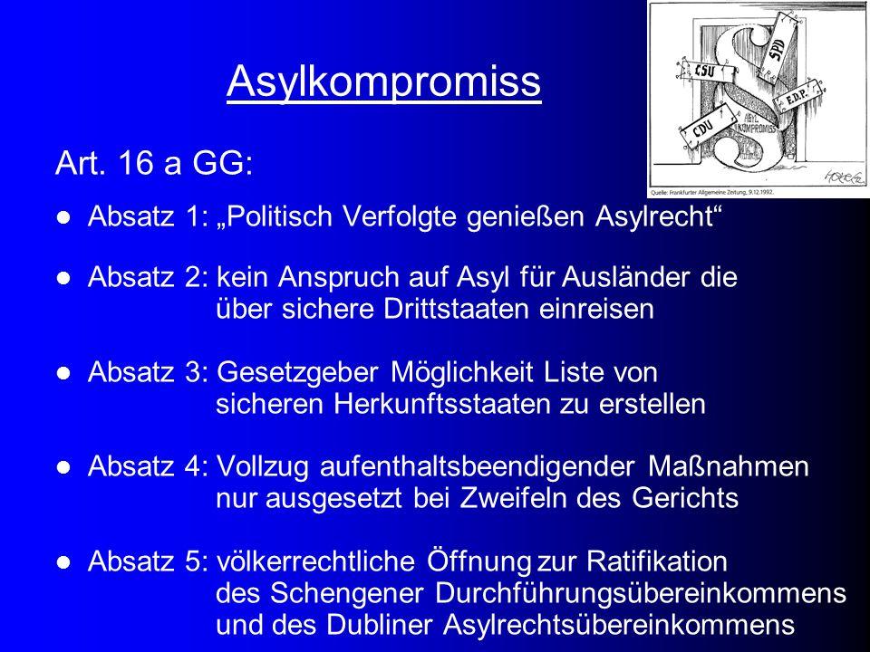 Asylkompromiss Art. 16 a GG: