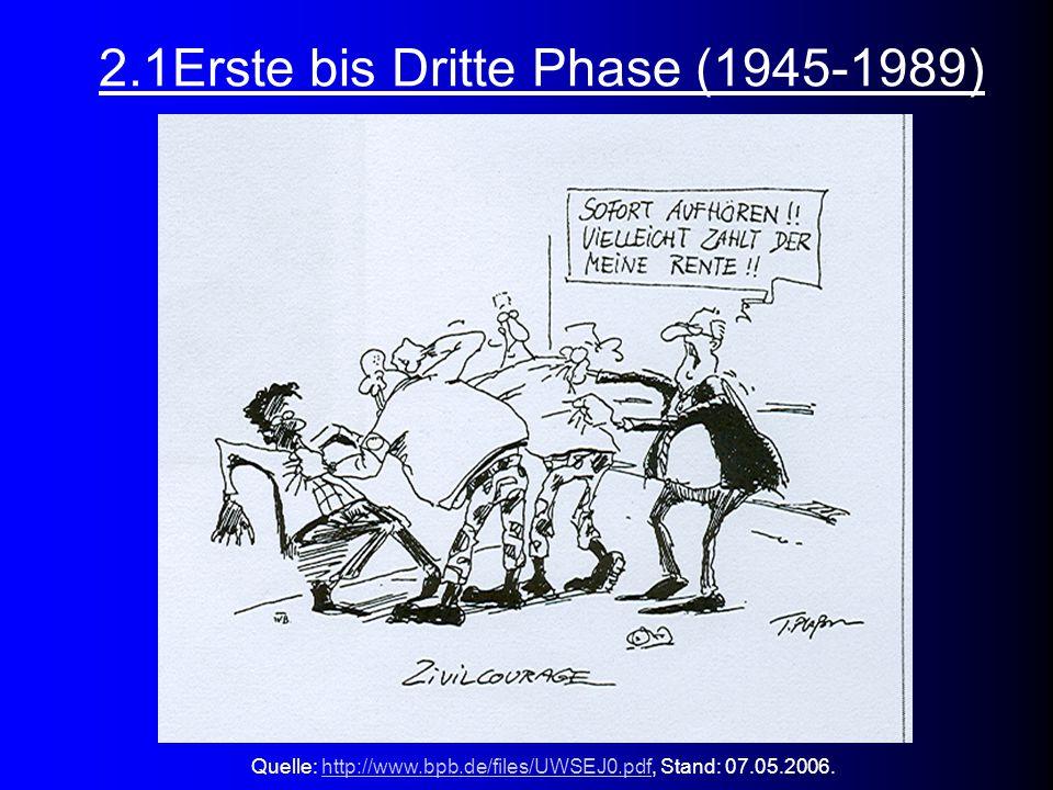 2.1Erste bis Dritte Phase (1945-1989)