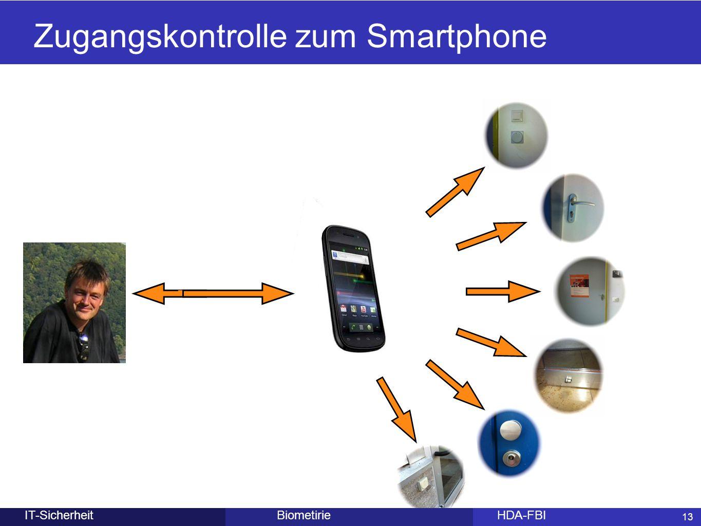 Zugangskontrolle zum Smartphone