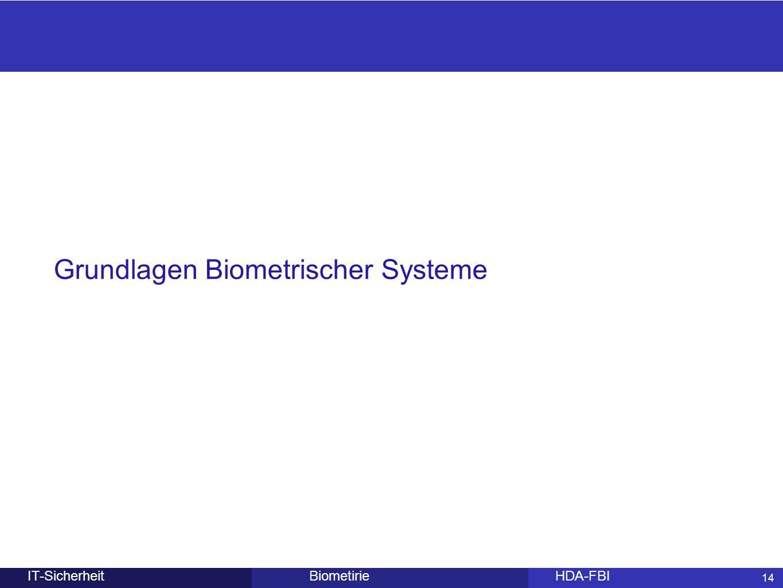 Grundlagen Biometrischer Systeme