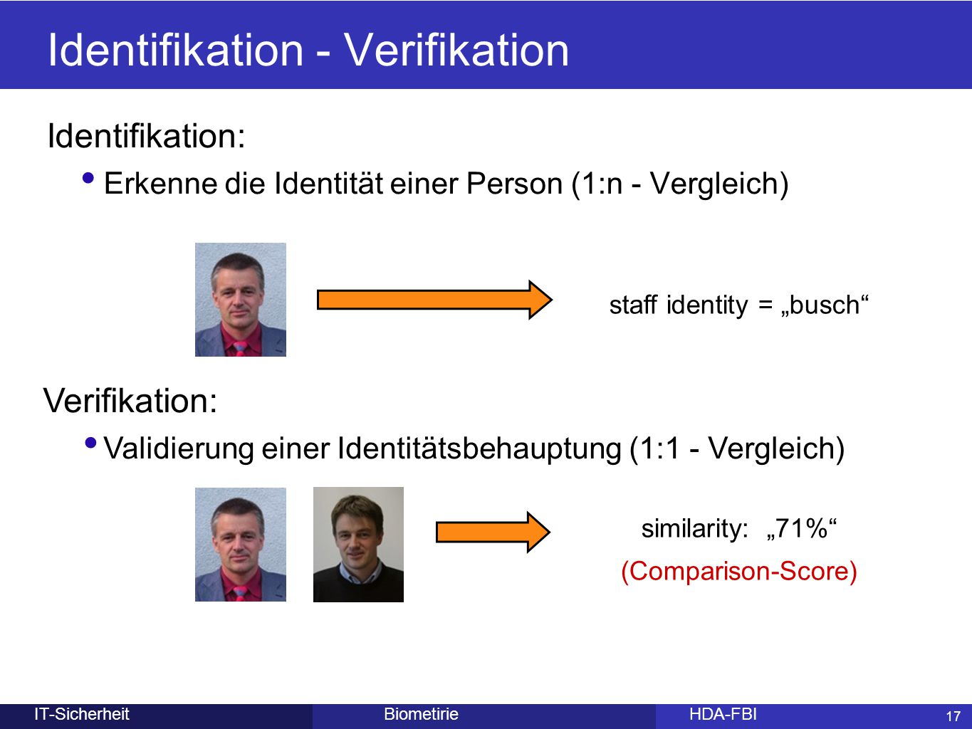 Identifikation - Verifikation