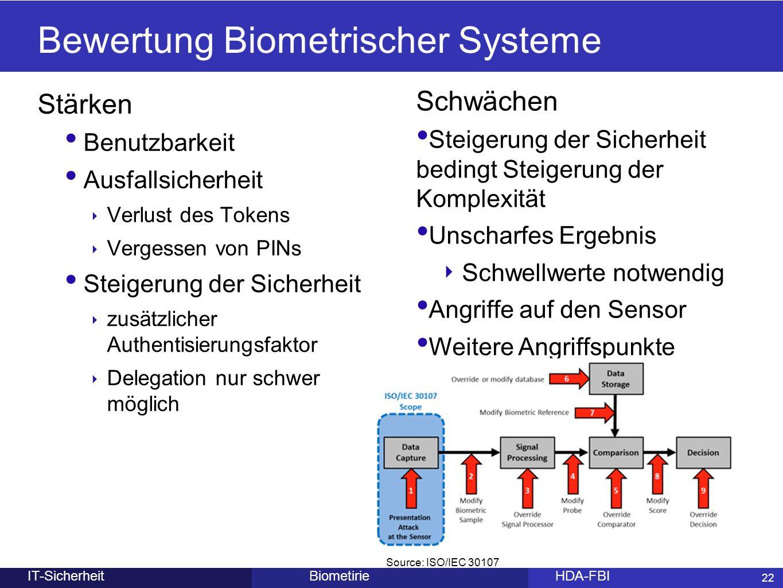 Bewertung Biometrischer Systeme