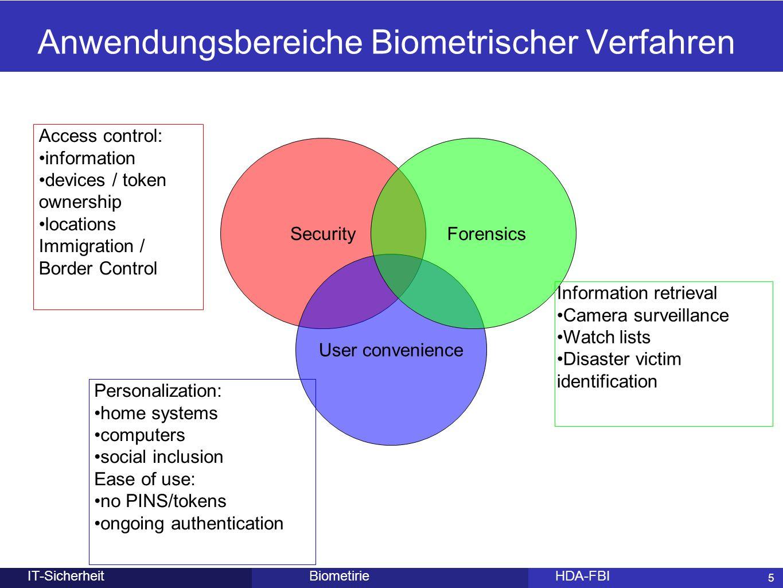 Anwendungsbereiche Biometrischer Verfahren