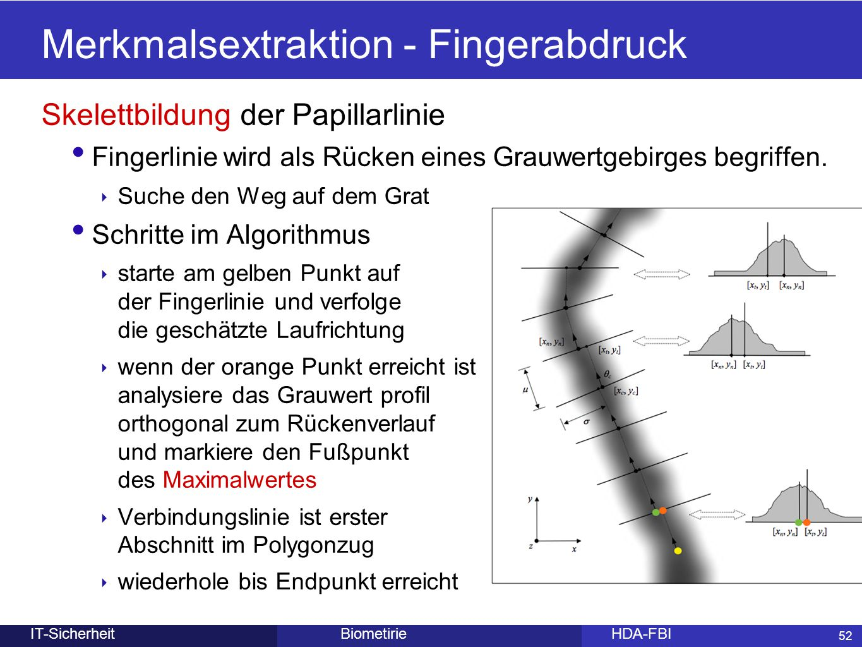 Merkmalsextraktion - Fingerabdruck
