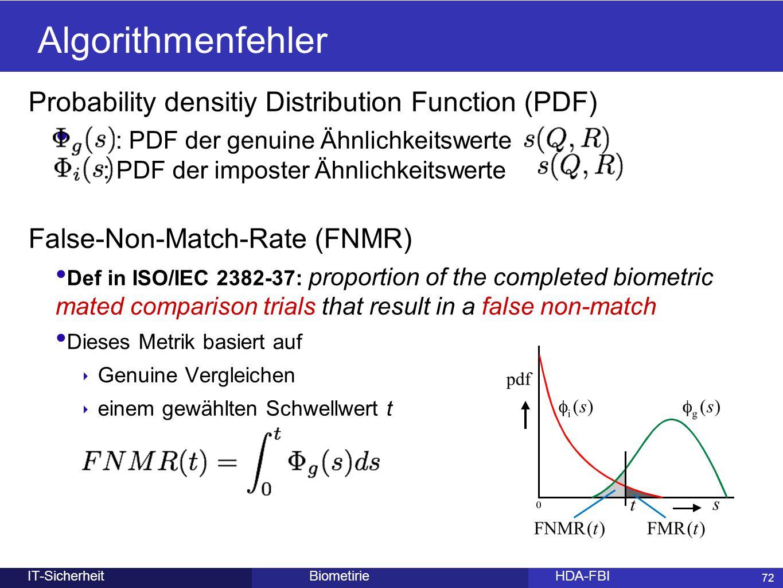 Algorithmenfehler Probability densitiy Distribution Function (PDF)