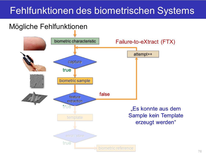 Fehlfunktionen des biometrischen Systems