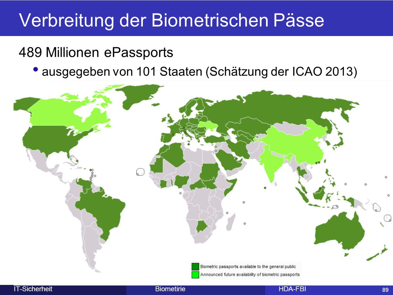 Verbreitung der Biometrischen Pässe