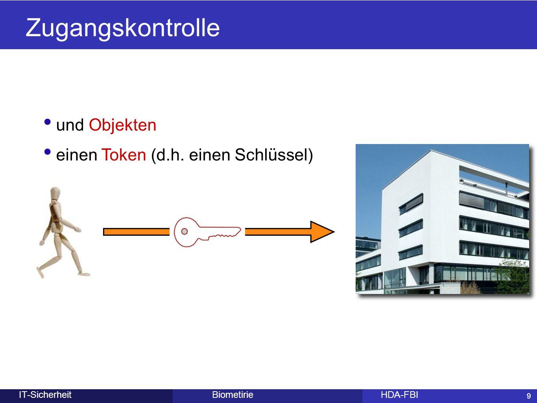 Zugangskontrolle und Objekten einen Token (d.h. einen Schlüssel)
