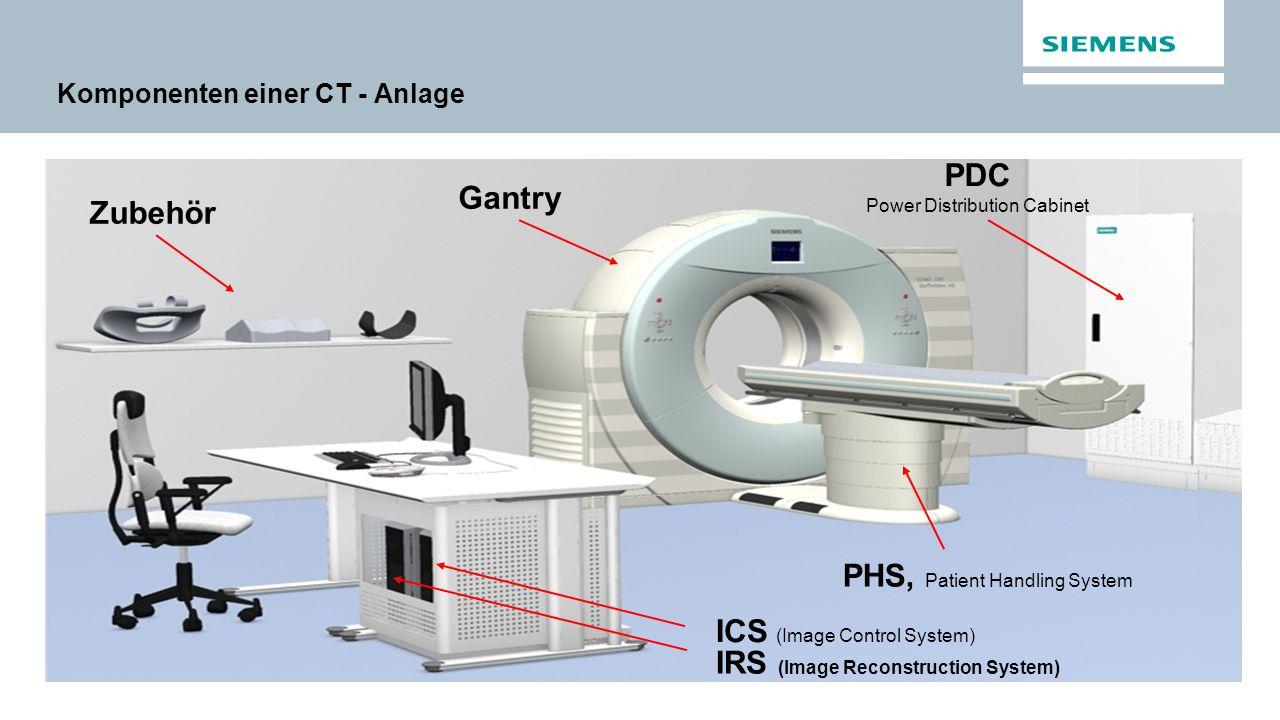 Komponenten einer CT - Anlage