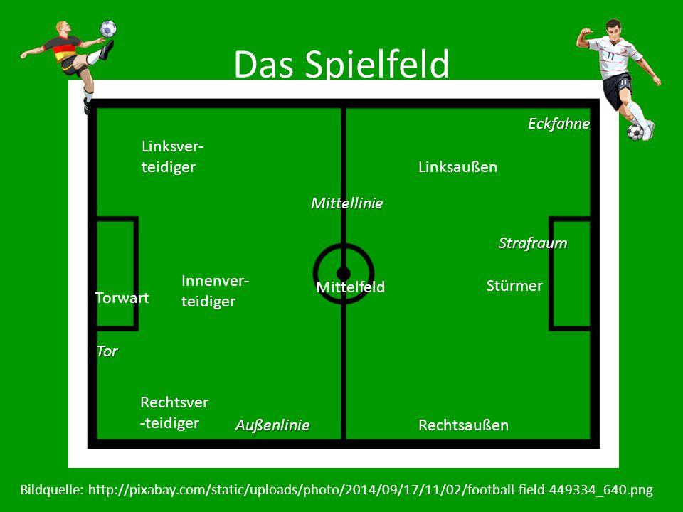 Das Spielfeld Eckfahne Linksver-teidiger Linksaußen Mittellinie