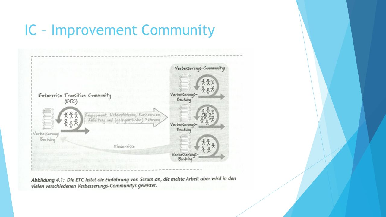 IC – Improvement Community