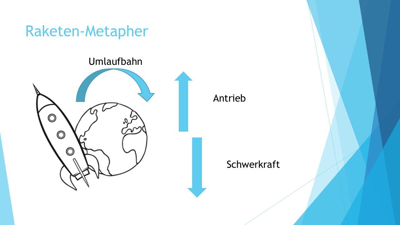 Raketen-Metapher Umlaufbahn Antrieb Schwerkraft