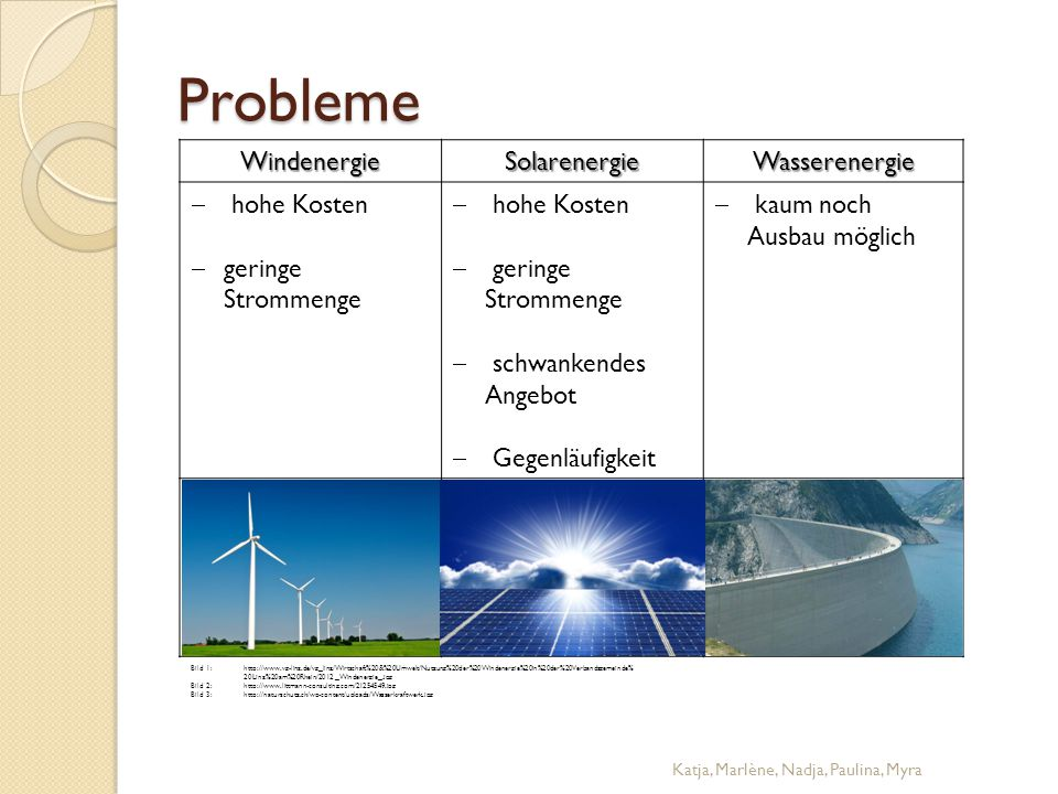 Probleme Windenergie Solarenergie Wasserenergie hohe Kosten