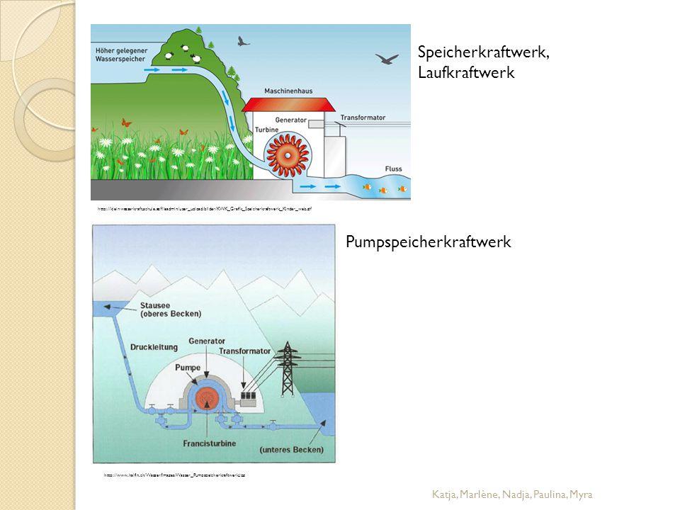 Speicherkraftwerk, Laufkraftwerk