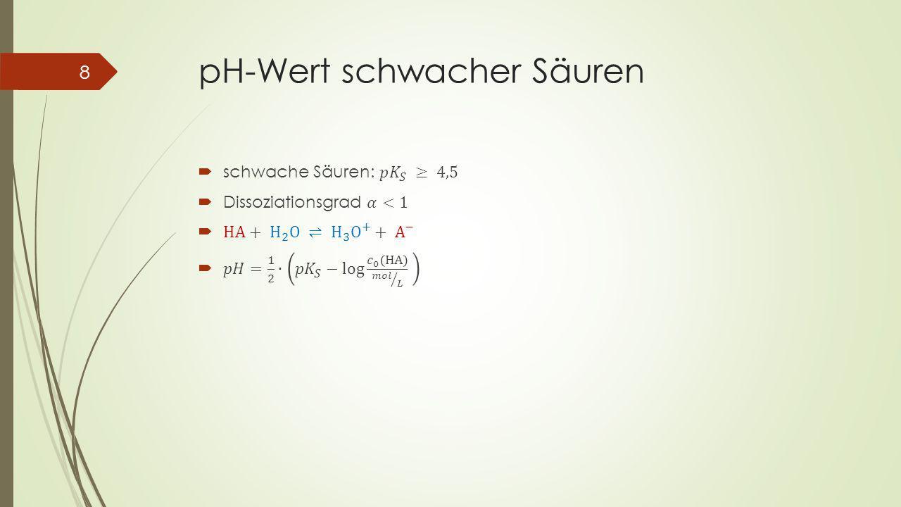 pH-Wert schwacher Säuren