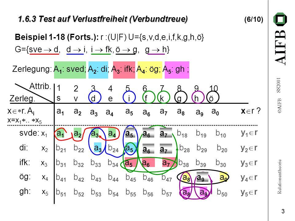 1.6.3 Test auf Verlustfreiheit (Verbundtreue) (6/10)