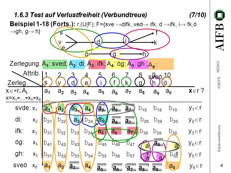 1.6.3 Test auf Verlustfreiheit (Verbundtreue) (7/10)