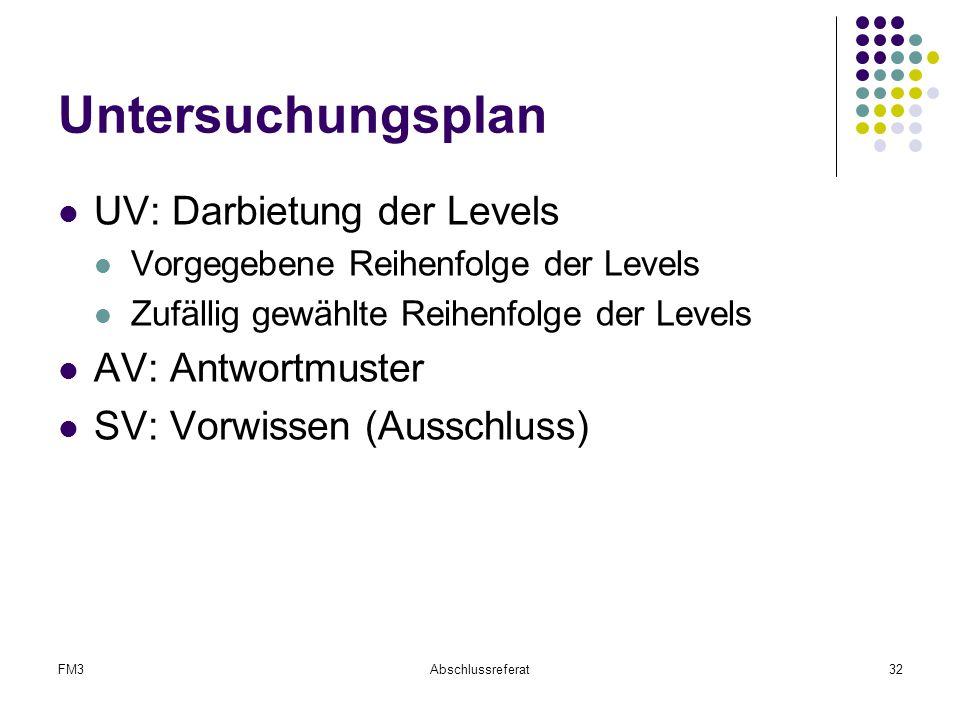 Untersuchungsplan UV: Darbietung der Levels AV: Antwortmuster