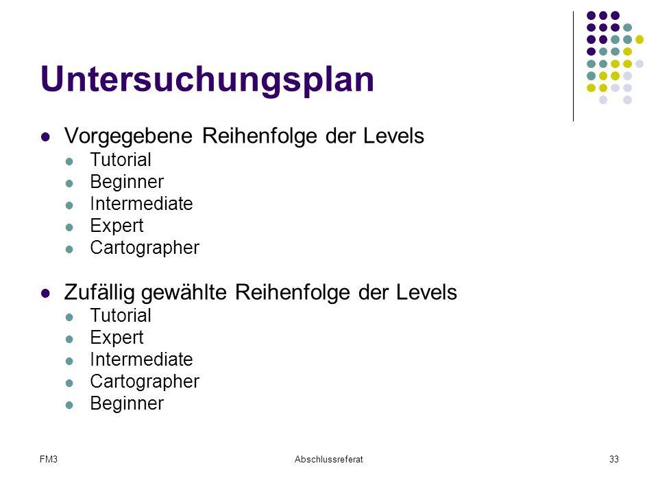 Untersuchungsplan Vorgegebene Reihenfolge der Levels