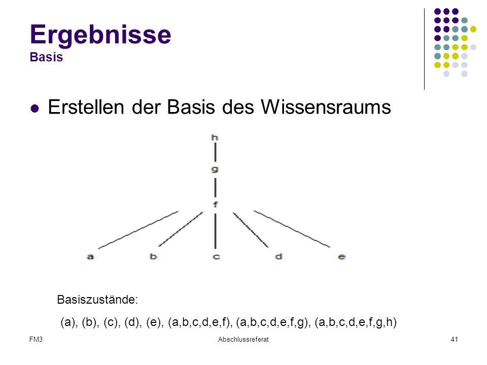 Ergebnisse Basis Erstellen der Basis des Wissensraums Basiszustände: