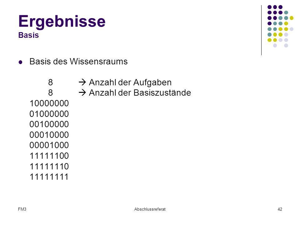 Ergebnisse Basis Basis des Wissensraums 8  Anzahl der Aufgaben