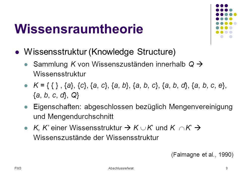 Wissensraumtheorie Wissensstruktur (Knowledge Structure)