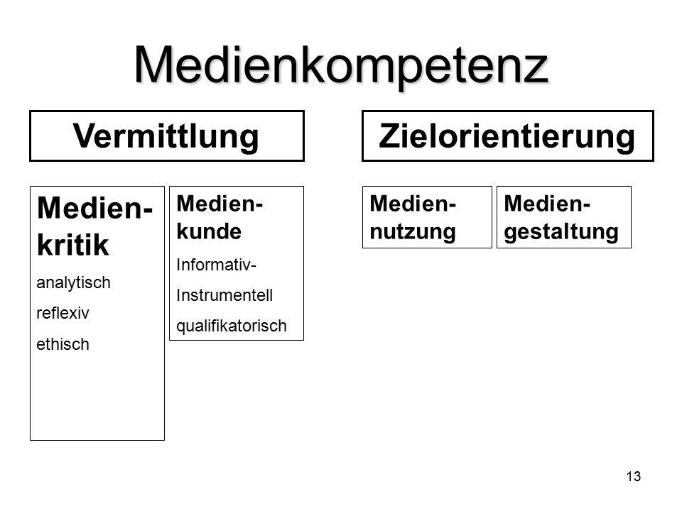 Medienkompetenz Vermittlung Zielorientierung Medien-kritik