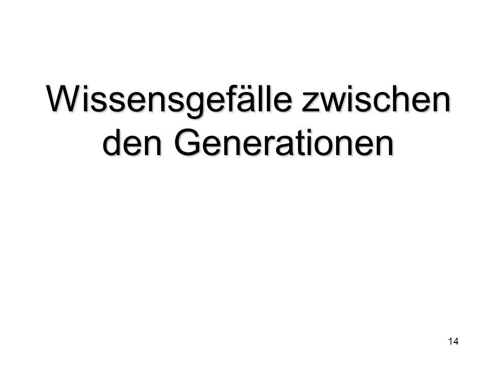 Wissensgefälle zwischen den Generationen