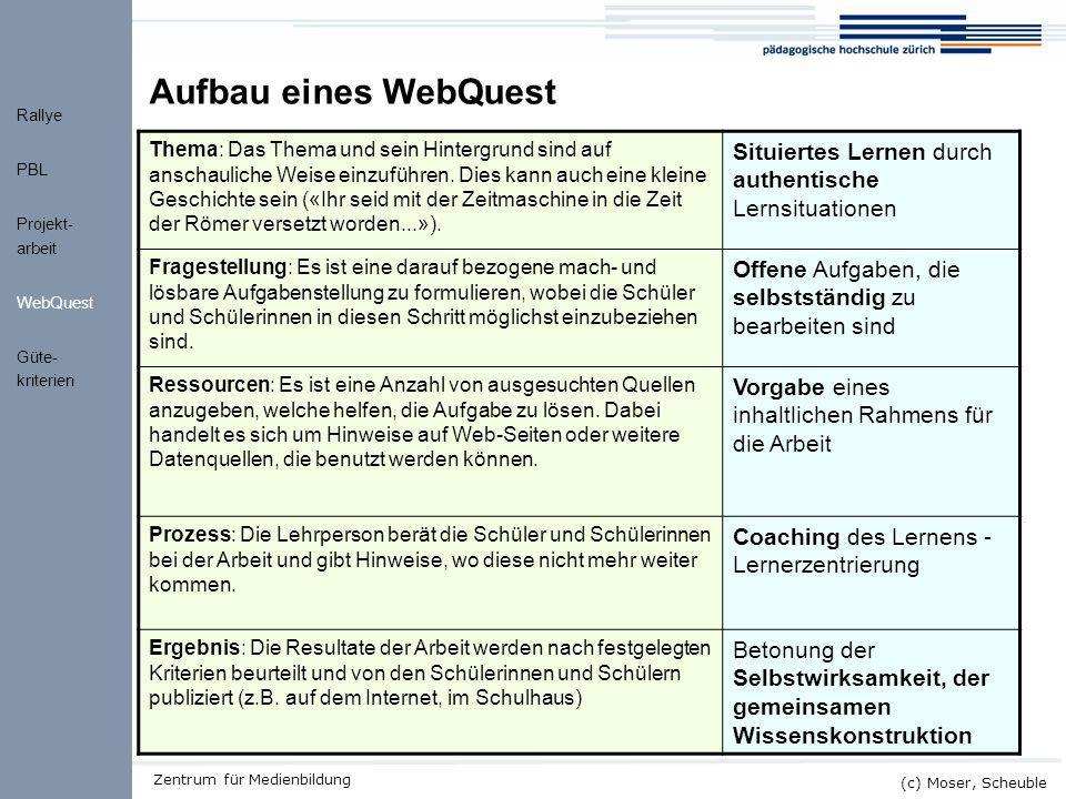 Aufbau eines WebQuest Rallye. PBL. Projekt-arbeit. WebQuest. Güte-kriterien.