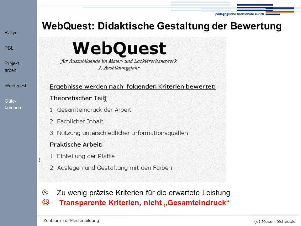 WebQuest: Didaktische Gestaltung der Bewertung