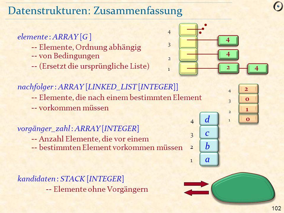 Datenstrukturen: Zusammenfassung