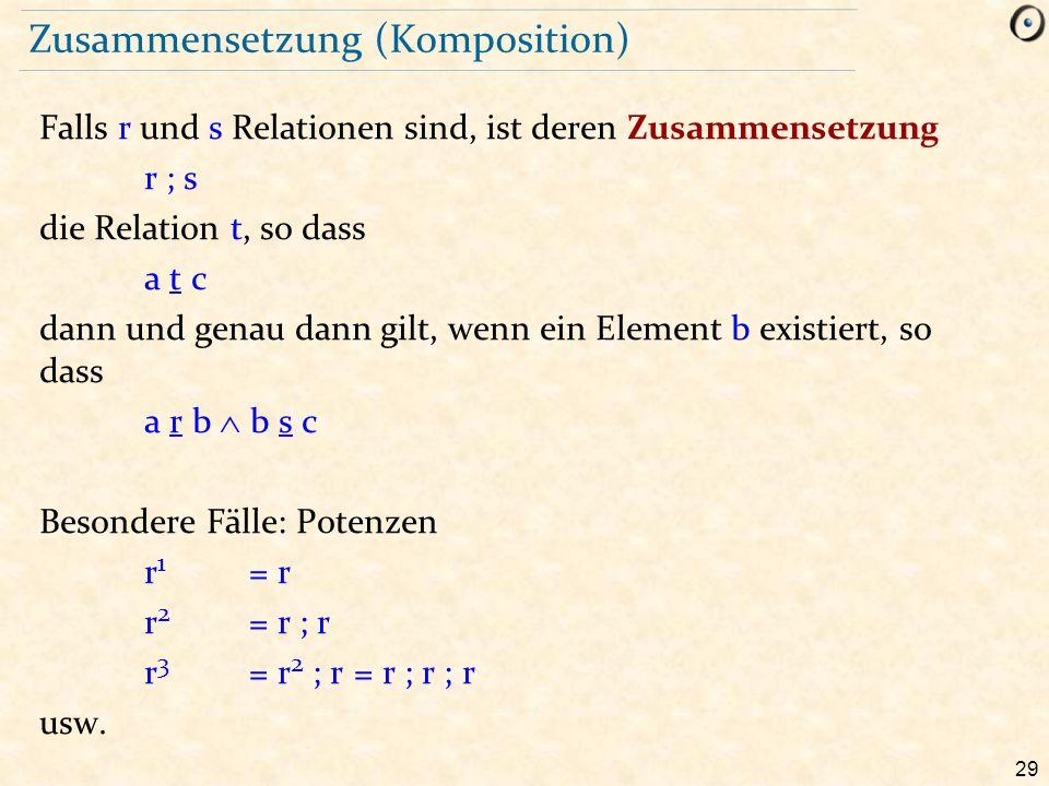 Zusammensetzung (Komposition)